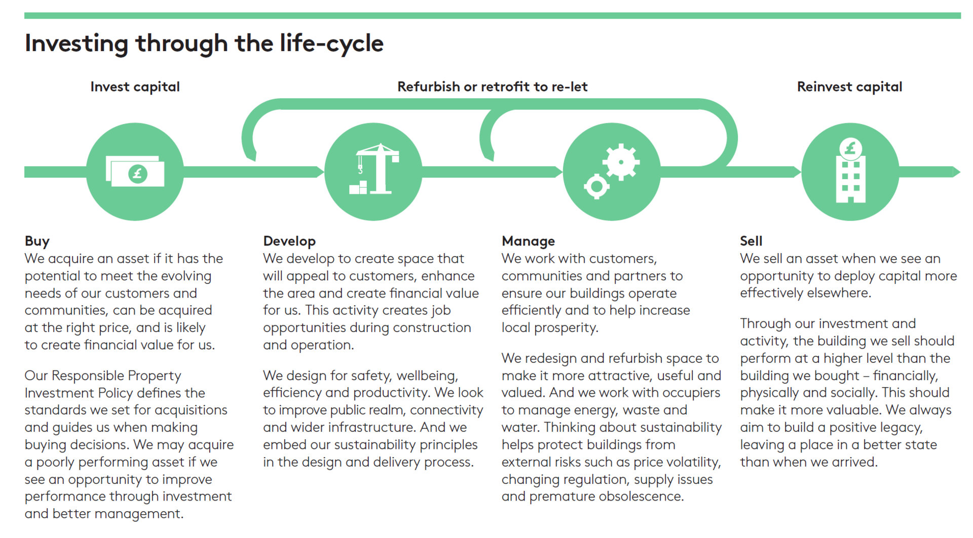 Investing through the life-cycle